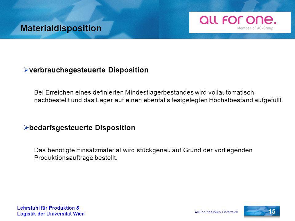 All For One Wien, Österreich 15 Lehrstuhl für Produktion & Logistik der Universität Wien Materialdisposition verbrauchsgesteuerte Disposition Bei Erre