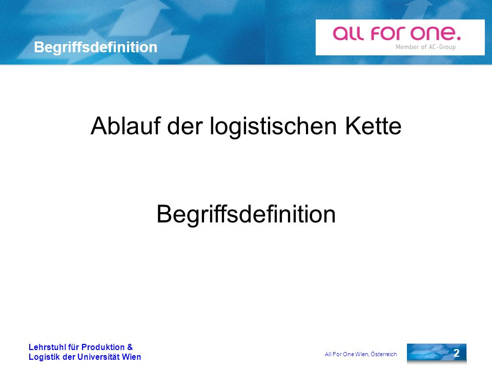 All For One Wien, Österreich 3 Lehrstuhl für Produktion & Logistik der Universität Wien Gesamtablauf Die logistische Kette umfasst den gesamten Ablauf vom Kundenauftrag bis zur Auslieferung.
