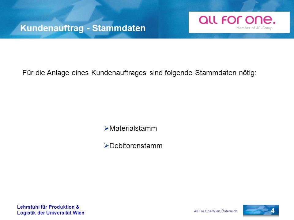 All For One Wien, Österreich 4 Lehrstuhl für Produktion & Logistik der Universität Wien Kundenauftrag - Stammdaten Für die Anlage eines Kundenauftrage