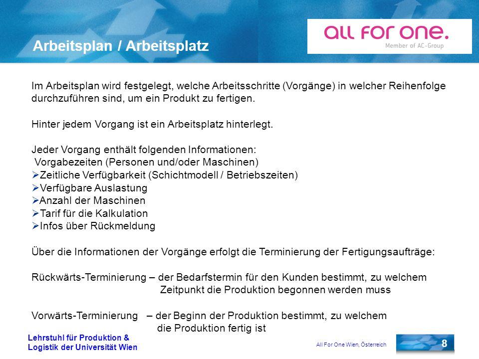 All For One Wien, Österreich 8 Lehrstuhl für Produktion & Logistik der Universität Wien Arbeitsplan / Arbeitsplatz Im Arbeitsplan wird festgelegt, wel