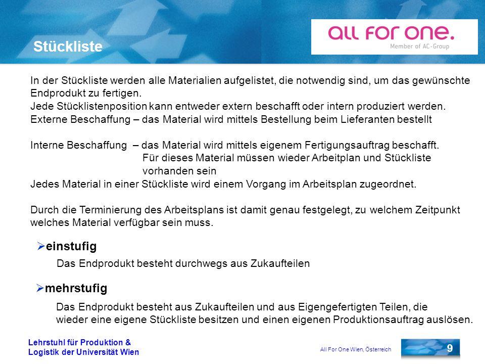 All For One Wien, Österreich 9 Lehrstuhl für Produktion & Logistik der Universität Wien Stückliste In der Stückliste werden alle Materialien aufgelist