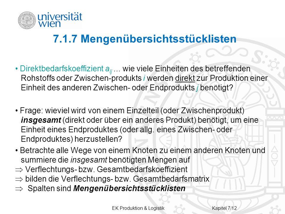 EK Produktion & LogistikKapitel 7/12 7.1.7 Mengenübersichtsstücklisten Direktbedarfskoeffizient a ij...