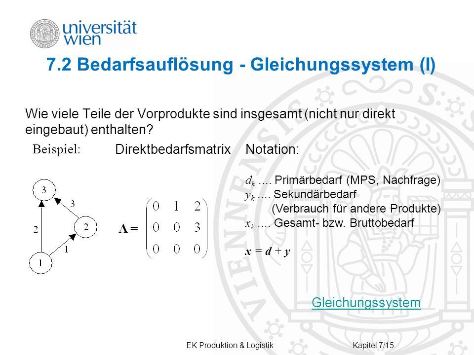 EK Produktion & LogistikKapitel 7/15 7.2 Bedarfsauflösung - Gleichungssystem (I) Wie viele Teile der Vorprodukte sind insgesamt (nicht nur direkt eingebaut) enthalten.