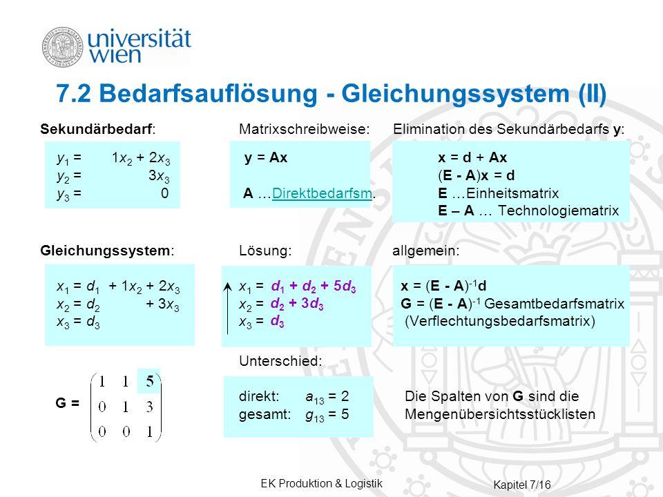 EK Produktion & Logistik Kapitel 7/16 7.2 Bedarfsauflösung - Gleichungssystem (II) Sekundärbedarf:Matrixschreibweise: Elimination des Sekundärbedarfs y: y 1 = 1x 2 + 2x 3 y = Ax x = d + Ax y 2 = 3x 3 (E - A)x = d y 3 = 0 A …Direktbedarfsm.E …EinheitsmatrixDirektbedarfsm E – A … Technologiematrix Gleichungssystem:Lösung: allgemein: x 1 = d 1 + 1x 2 + 2x 3 x 1 = x = (E - A) -1 d x 2 = d 2 + 3x 3 x 2 = G = (E - A) -1 Gesamtbedarfsmatrix x 3 = d 3 x 3 = (Verflechtungsbedarfsmatrix) Unterschied: direkt:a 13 = 2 Die Spalten von G sind die gesamt:g 13 = 5 Mengenübersichtsstücklisten G = d 1 + d 2 + 5d 3 d 2 + 3d 3 d3d3