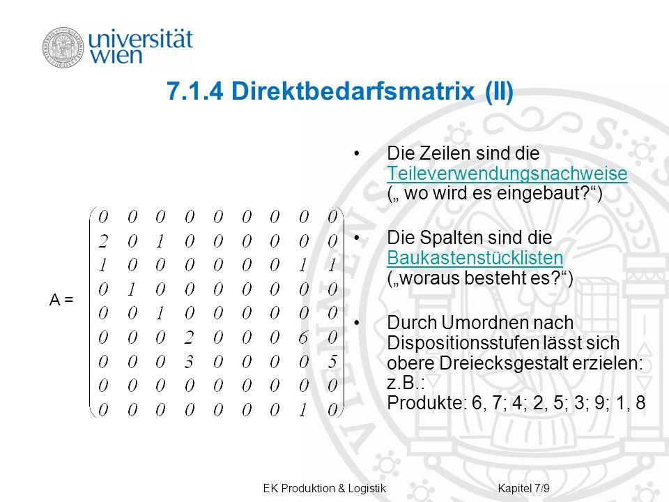 EK Produktion & LogistikKapitel 7/9 7.1.4 Direktbedarfsmatrix (II) Die Zeilen sind die Teileverwendungsnachweise ( wo wird es eingebaut ) Teileverwendungsnachweise Die Spalten sind die Baukastenstücklisten (woraus besteht es ) Baukastenstücklisten Durch Umordnen nach Dispositionsstufen lässt sich obere Dreiecksgestalt erzielen: z.B.: Produkte: 6, 7; 4; 2, 5; 3; 9; 1, 8 A =