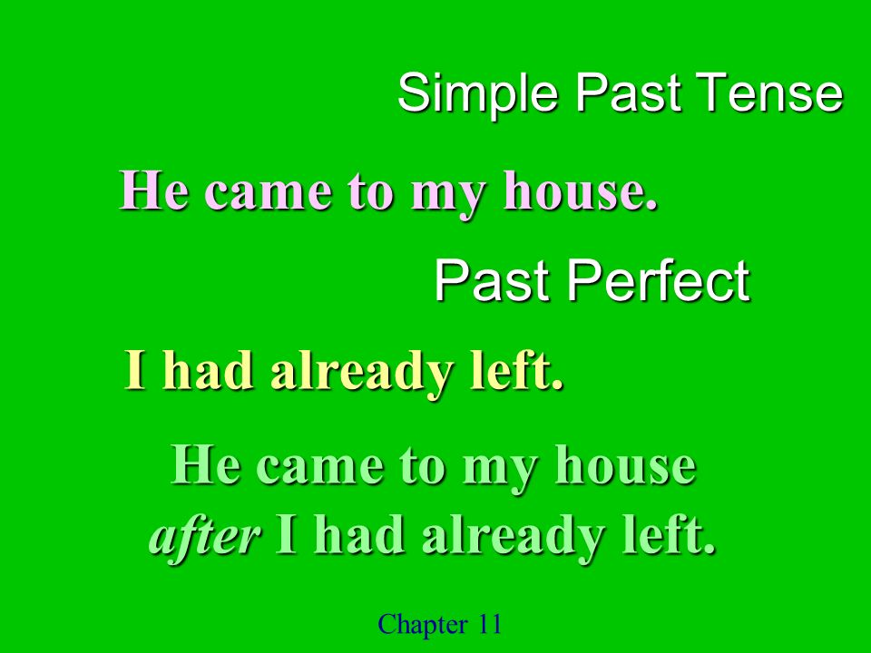 Simple Past Tense He came to my house. Past Perfect Chapter 11 I had already left.