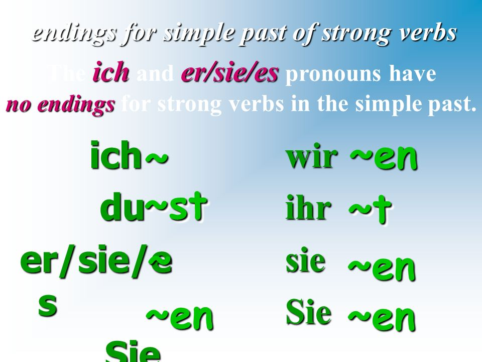ich ich du du er/sie/e s Sie Sie endings for simple past of strong verbs wirihrsieSie~~ icher/sie/es The ich and er/sie/es pronouns have no endings no endings for strong verbs in the simple past.