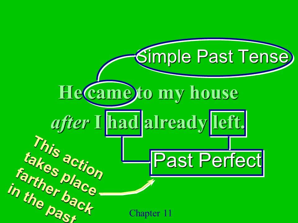 Simple Past Tense Past Perfect Chapter 11 Er kam zu mir, nachdem ich schon gegangen war.