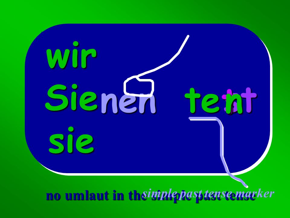 können no umlaut in the simple past tense te simple past tense marker ich er dust ihrt nwirSiesie
