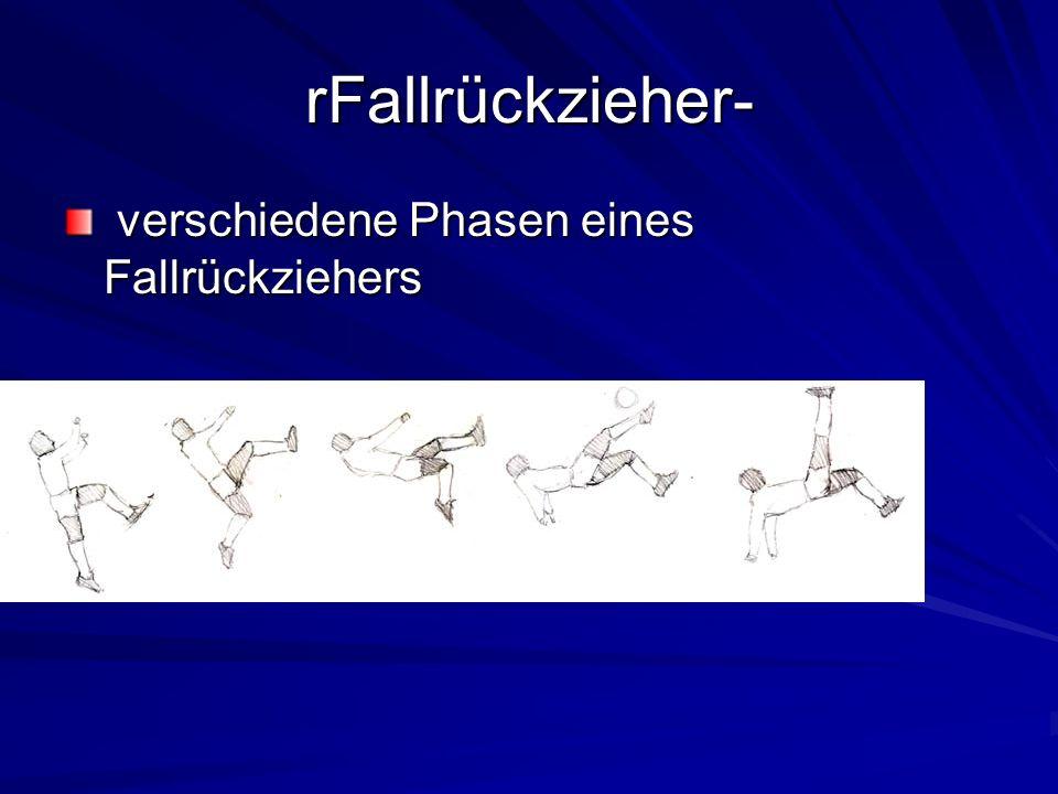 rFallrückzieher- verschiedene Phasen eines Fallrückziehers verschiedene Phasen eines Fallrückziehers verschiedene Phasen eines Fallrückziehers