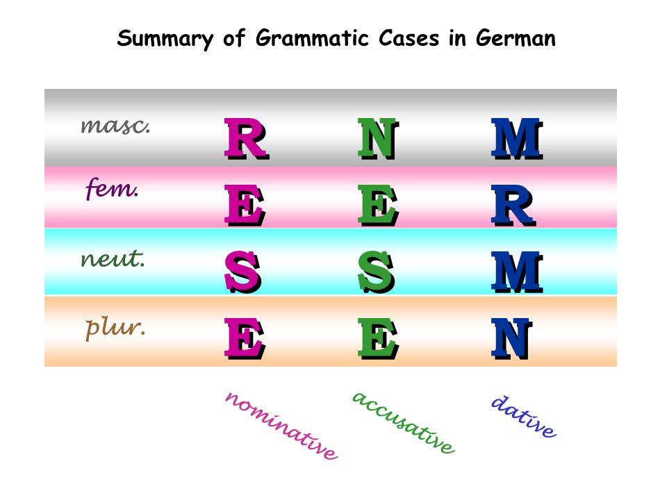 masc. fem. neut. plur. RESERESE R E S E NESENESE NESENESE MRMNMRMN M R M N nominative accusative dative Summary of Grammatic Cases in German
