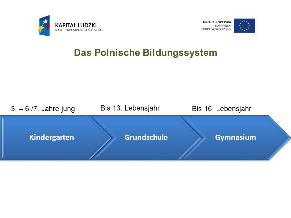 KindergartenGrundschuleGymnasium Das Polnische Bildungssystem 3.
