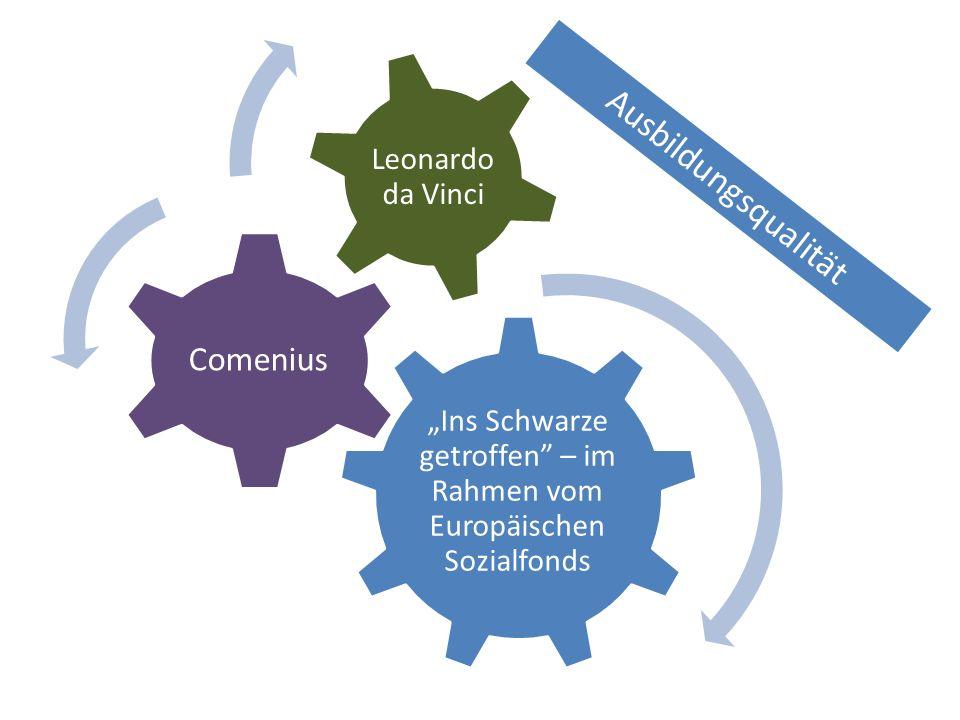 Ins Schwarze getroffen – im Rahmen vom Europäischen Sozialfonds Comenius Leonardo da Vinci Ausbildungsqualität