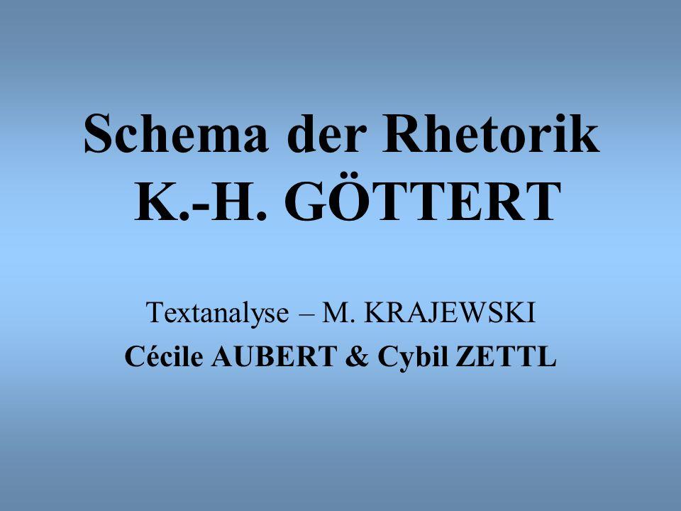 Schema der Rhetorik K.-H. GÖTTERT Textanalyse – M. KRAJEWSKI Cécile AUBERT & Cybil ZETTL