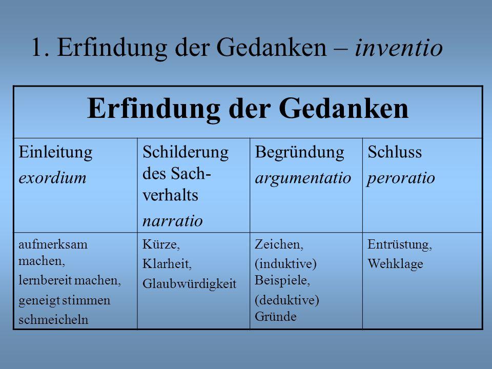 1. Erfindung der Gedanken – inventio Erfindung der Gedanken Einleitung exordium Schilderung des Sach- verhalts narratio Begründung argumentatio Schlus