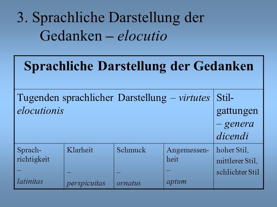 3. Sprachliche Darstellung der Gedanken – elocutio Sprachliche Darstellung der Gedanken Tugenden sprachlicher Darstellung – virtutes elocutionis Stil-