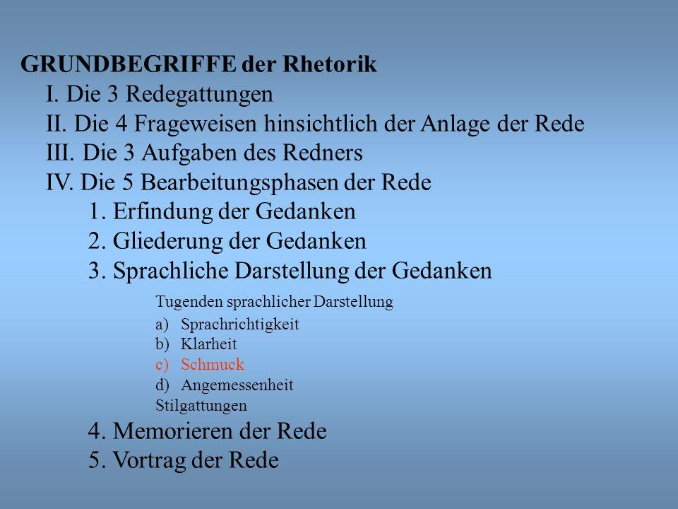 GRUNDBEGRIFFE der Rhetorik I. Die 3 Redegattungen II. Die 4 Frageweisen hinsichtlich der Anlage der Rede III. Die 3 Aufgaben des Redners IV. Die 5 Bea
