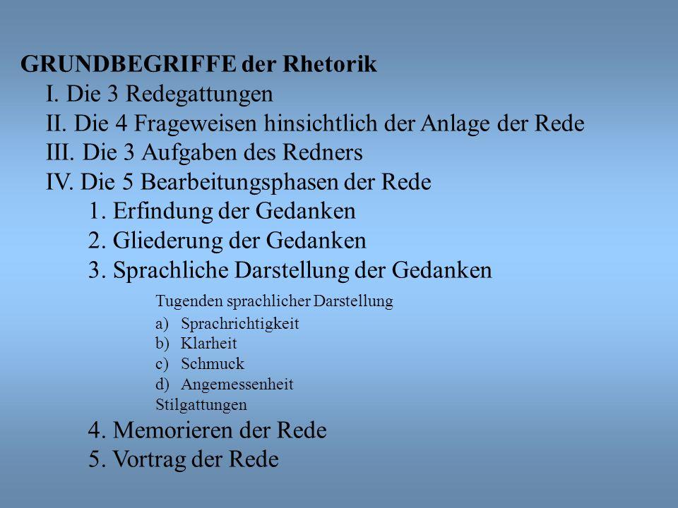 GRUNDBEGRIFFE der Rhetorik I.Die 3 Redegattungen II.