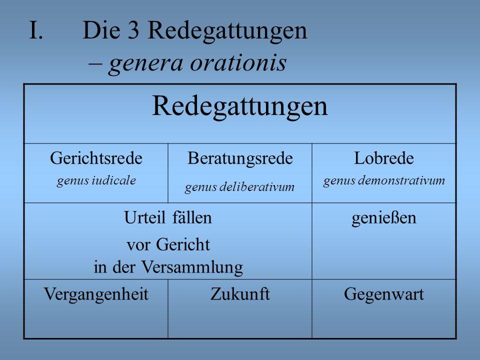 I.Die 3 Redegattungen – genera orationis Redegattungen Gerichtsrede genus iudicale Beratungsrede genus deliberativum Lobrede genus demonstrativum Urte