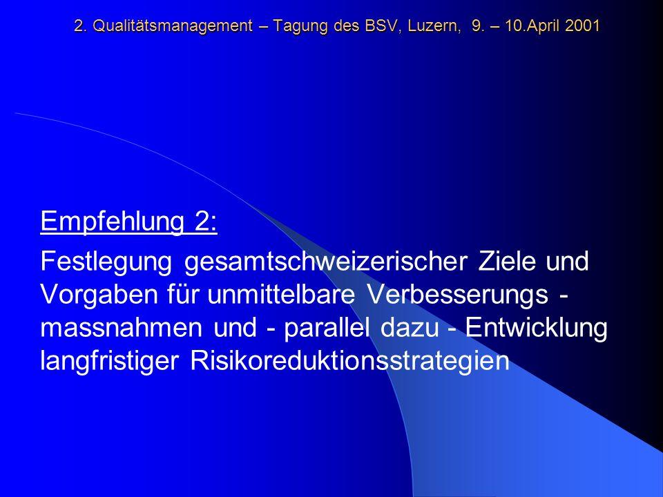 2.Qualitätsmanagement –des BSV, Luzern, 9. – 10.April Tagung 2001 Empfehlung 3a: Einführung bzw.