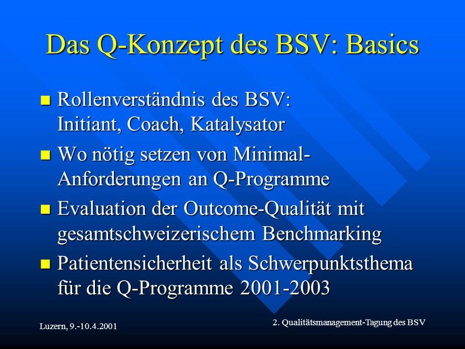 Luzern, 9.-10.4.2001 2.