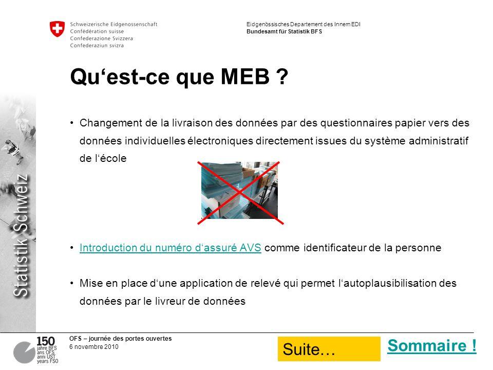 OFS – journée des portes ouvertes 6 novembre 2010 Eidgenössisches Departement des Innern EDI Bundesamt für Statistik BFS Quest-ce que MEB .