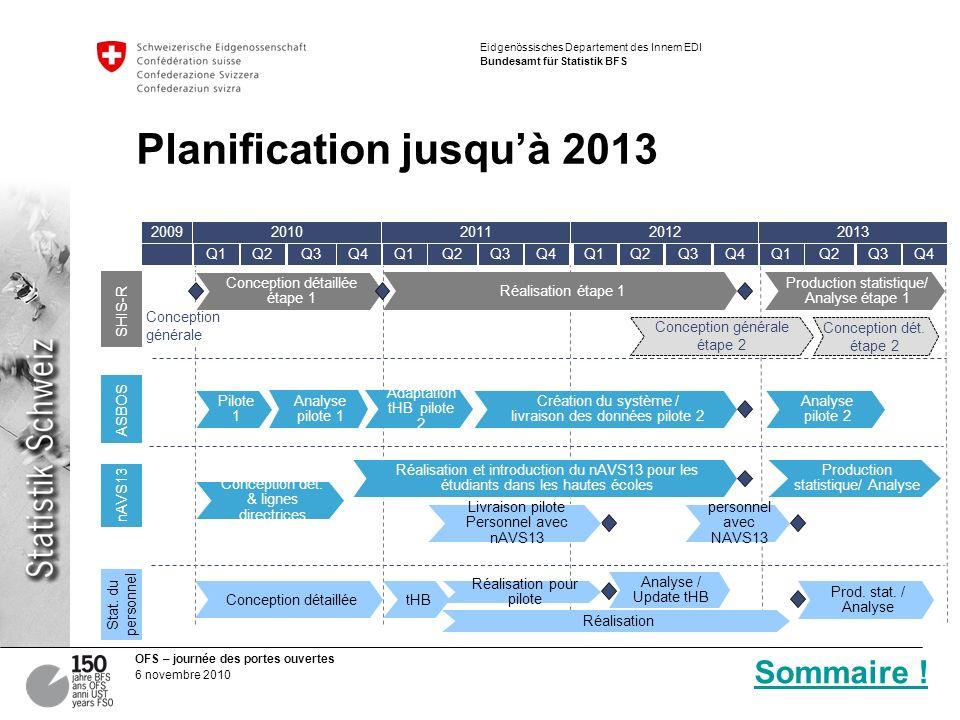 OFS – journée des portes ouvertes 6 novembre 2010 Eidgenössisches Departement des Innern EDI Bundesamt für Statistik BFS personnel avec NAVS13 Planification jusquà 2013 ASBOS nAVS13 2010 Q2Q3Q4 Stat.