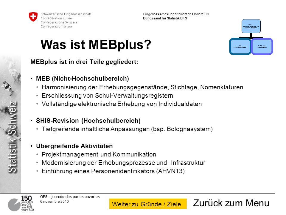 OFS – journée des portes ouvertes 6 novembre 2010 Eidgenössisches Departement des Innern EDI Bundesamt für Statistik BFS Was ist MEBplus.
