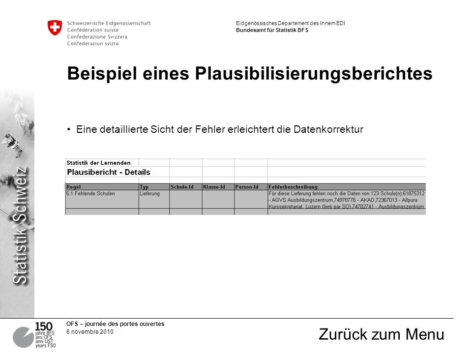 OFS – journée des portes ouvertes 6 novembre 2010 Eidgenössisches Departement des Innern EDI Bundesamt für Statistik BFS Beispiel eines Plausibilisierungsberichtes Eine detaillierte Sicht der Fehler erleichtert die Datenkorrektur Zurück zum Menu