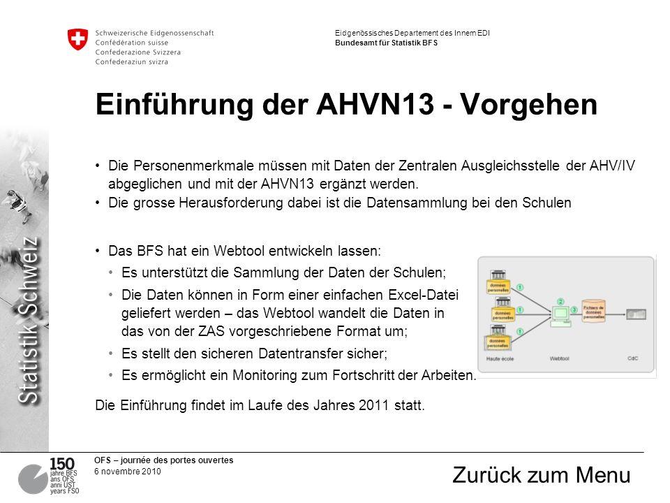 OFS – journée des portes ouvertes 6 novembre 2010 Eidgenössisches Departement des Innern EDI Bundesamt für Statistik BFS Einführung der AHVN13 - Vorgehen Die Personenmerkmale müssen mit Daten der Zentralen Ausgleichsstelle der AHV/IV abgeglichen und mit der AHVN13 ergänzt werden.