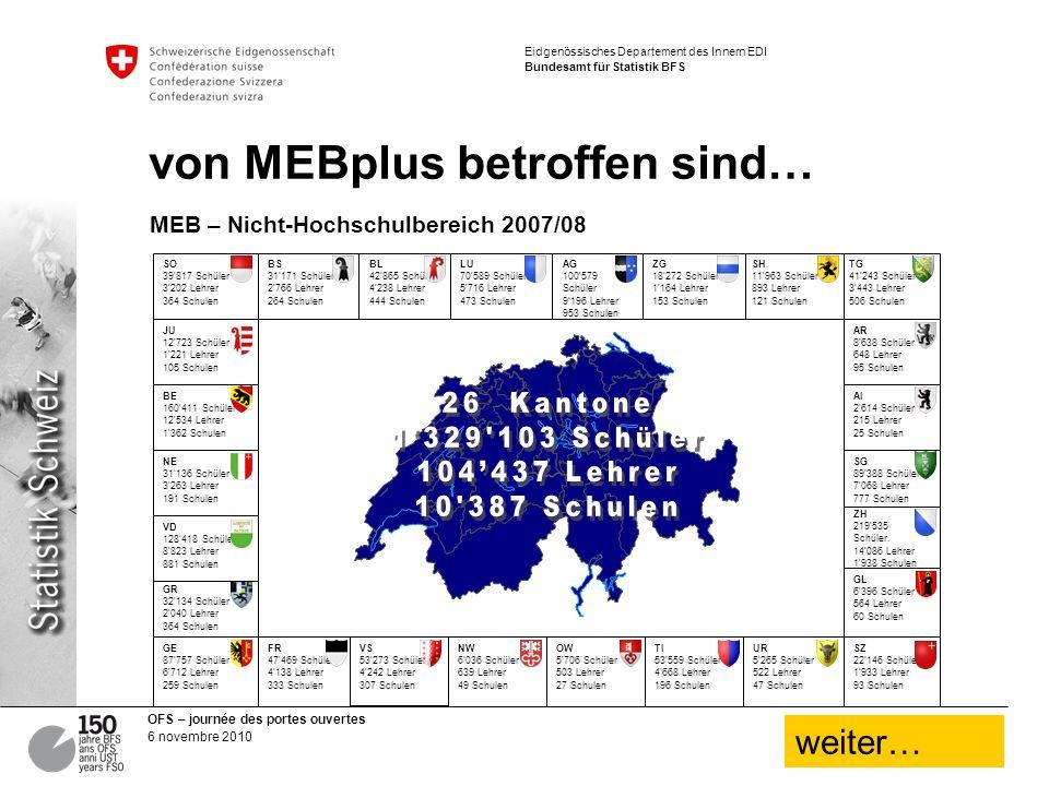 OFS – journée des portes ouvertes 6 novembre 2010 Eidgenössisches Departement des Innern EDI Bundesamt für Statistik BFS von MEBplus betroffen sind… MEB – Nicht-Hochschulbereich 2007/08 GL 6396 Schüler 564 Lehrer 60 Schulen ZH 219535 Schüler.