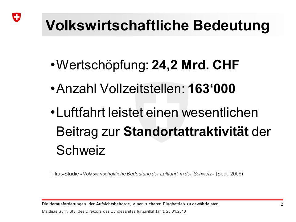 2 Die Herausforderungen der Aufsichtsbehörde, einen sicheren Flugbetrieb zu gewährleisten Matthias Suhr, Stv. des Direktors des Bundesamtes für Zivill
