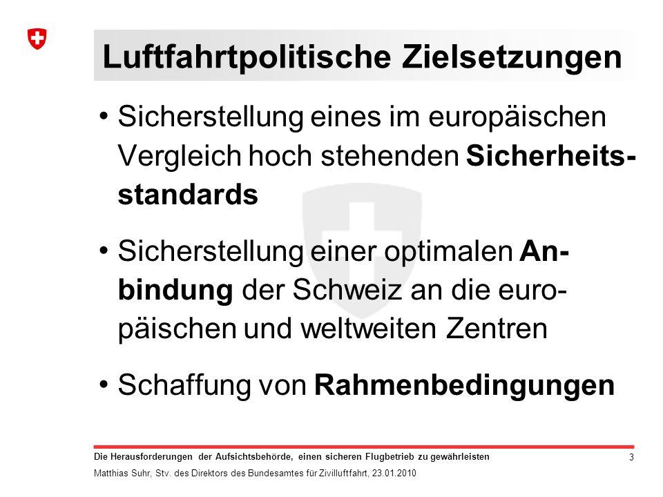 3 Die Herausforderungen der Aufsichtsbehörde, einen sicheren Flugbetrieb zu gewährleisten Matthias Suhr, Stv. des Direktors des Bundesamtes für Zivill