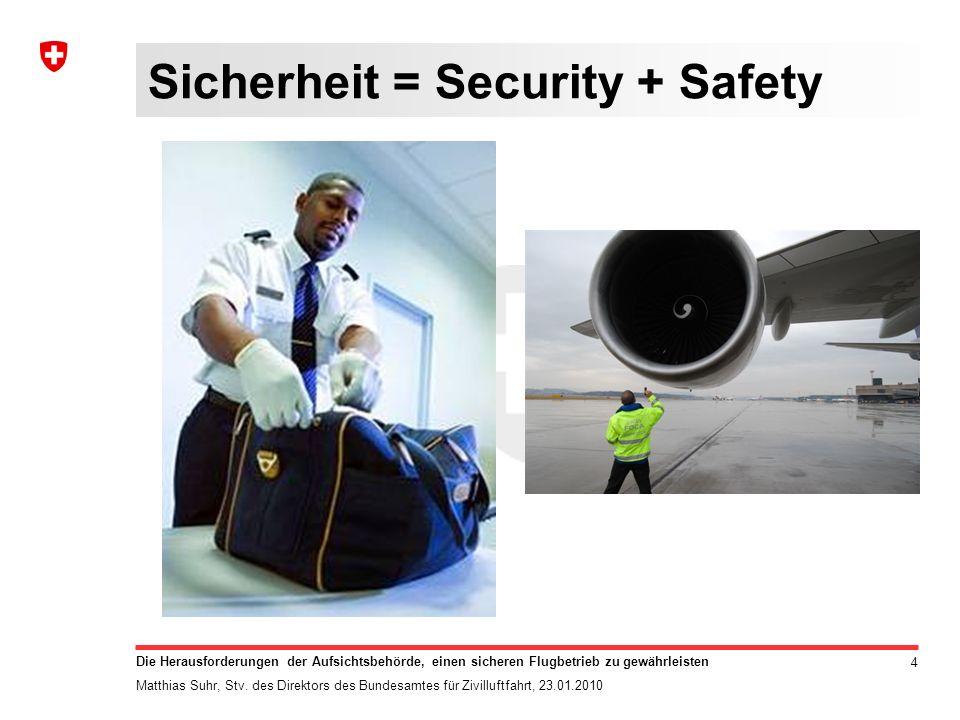 4 Die Herausforderungen der Aufsichtsbehörde, einen sicheren Flugbetrieb zu gewährleisten Matthias Suhr, Stv. des Direktors des Bundesamtes für Zivill
