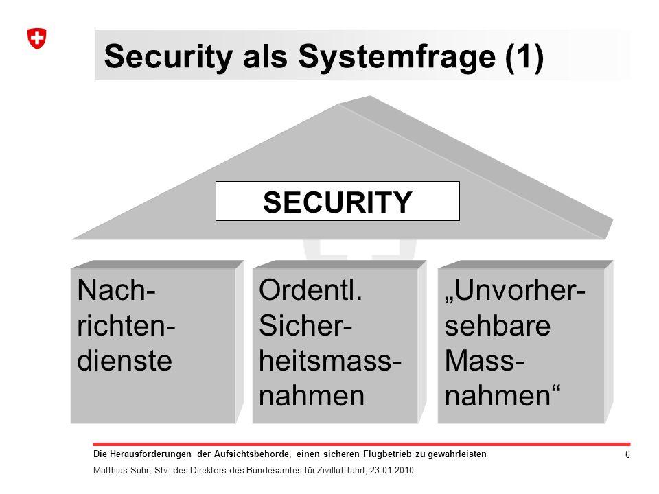 6 Die Herausforderungen der Aufsichtsbehörde, einen sicheren Flugbetrieb zu gewährleisten Matthias Suhr, Stv. des Direktors des Bundesamtes für Zivill
