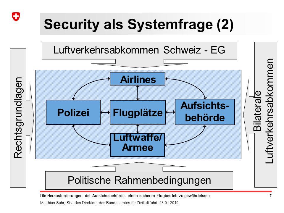 7 Die Herausforderungen der Aufsichtsbehörde, einen sicheren Flugbetrieb zu gewährleisten Matthias Suhr, Stv. des Direktors des Bundesamtes für Zivill