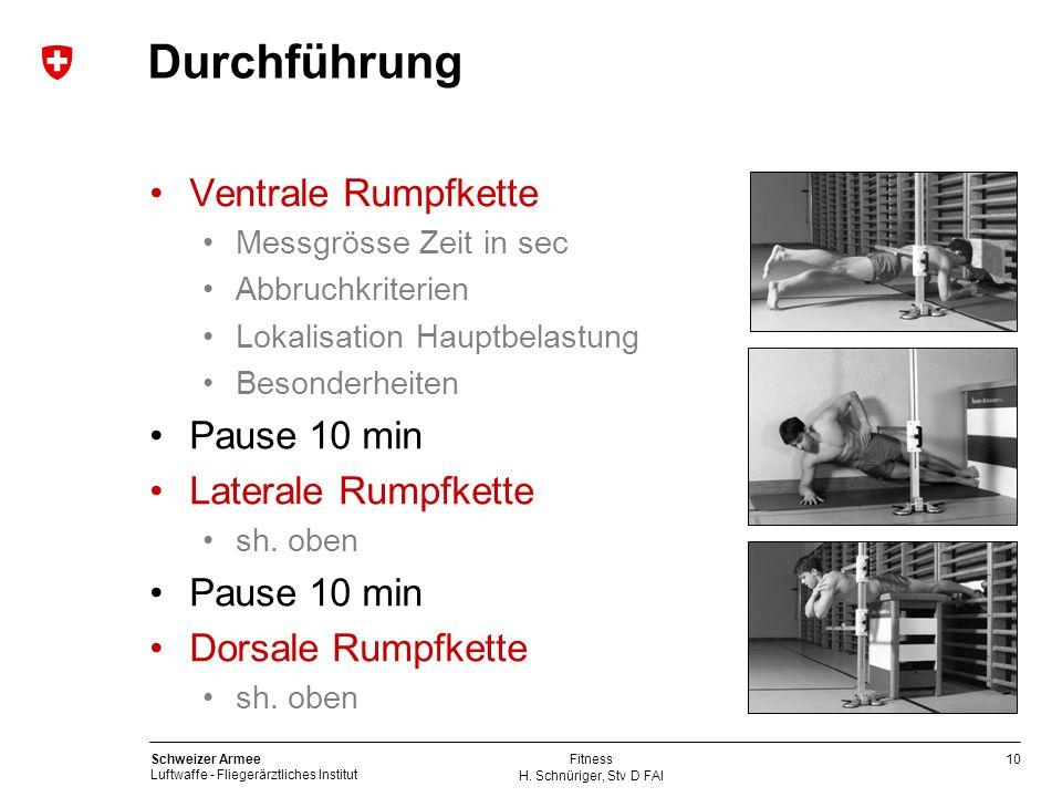 10 Schweizer Armee Luftwaffe - Fliegerärztliches Institut H. Schnüriger, Stv D FAI Fitness Durchführung Ventrale Rumpfkette Messgrösse Zeit in sec Abb