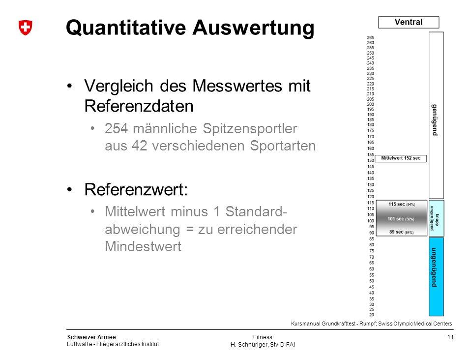 11 Schweizer Armee Luftwaffe - Fliegerärztliches Institut H. Schnüriger, Stv D FAI Fitness Quantitative Auswertung Vergleich des Messwertes mit Refere