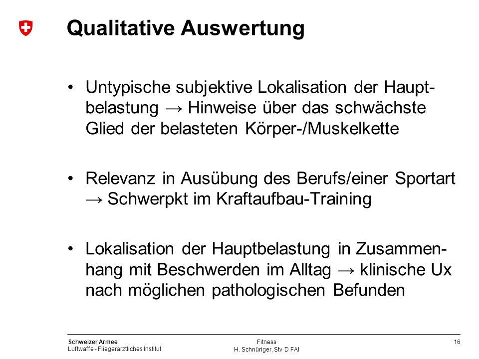 16 Schweizer Armee Luftwaffe - Fliegerärztliches Institut H. Schnüriger, Stv D FAI Fitness Qualitative Auswertung Untypische subjektive Lokalisation d
