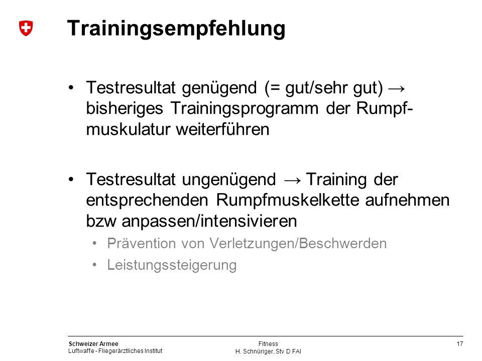 17 Schweizer Armee Luftwaffe - Fliegerärztliches Institut H. Schnüriger, Stv D FAI Fitness Trainingsempfehlung Testresultat genügend (= gut/sehr gut)