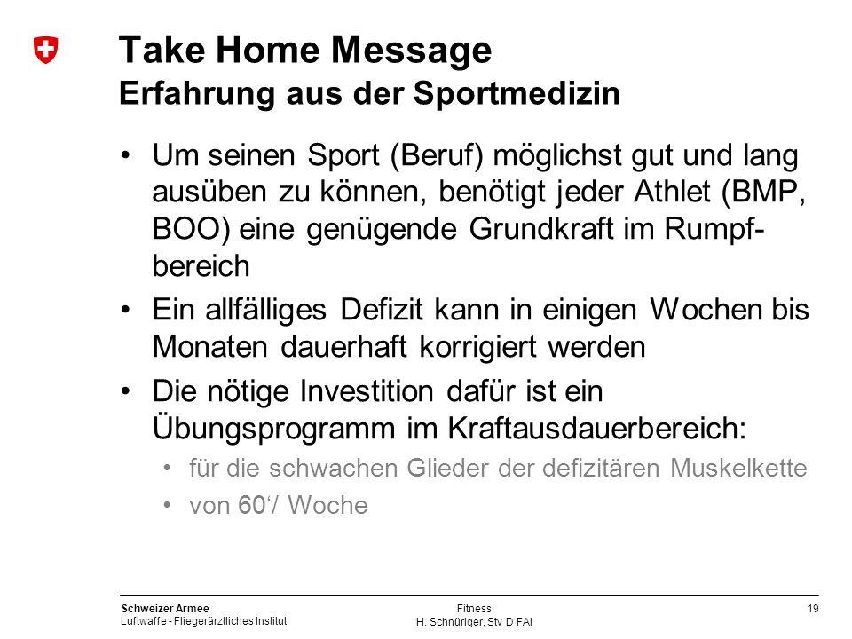 19 Schweizer Armee Luftwaffe - Fliegerärztliches Institut H. Schnüriger, Stv D FAI Fitness Take Home Message Erfahrung aus der Sportmedizin Um seinen