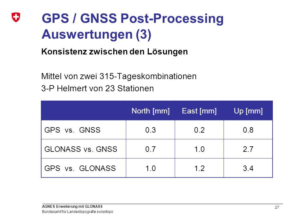 27 Bundesamt für Landestopografie swisstopo AGNES Erweiterung mit GLONASS GPS / GNSS Post-Processing Auswertungen (3) Konsistenz zwischen den Lösungen