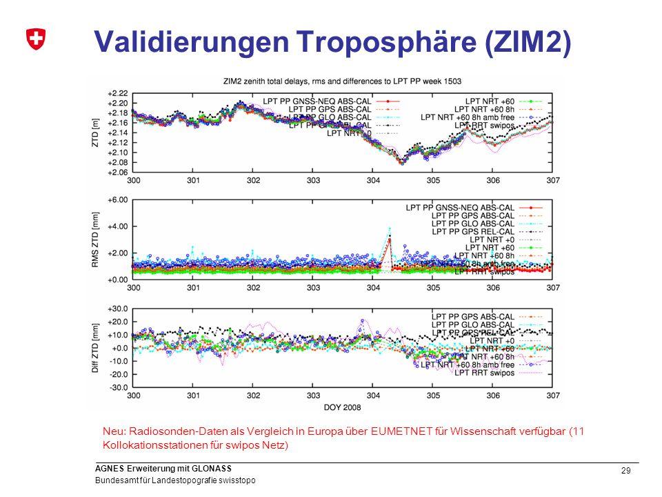 29 Bundesamt für Landestopografie swisstopo AGNES Erweiterung mit GLONASS Validierungen Troposphäre (ZIM2) Neu: Radiosonden-Daten als Vergleich in Eur