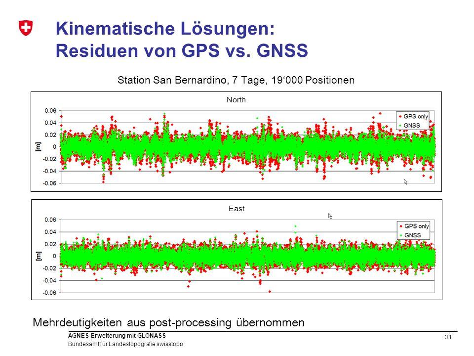 31 Bundesamt für Landestopografie swisstopo AGNES Erweiterung mit GLONASS Kinematische Lösungen: Residuen von GPS vs. GNSS Station San Bernardino, 7 T