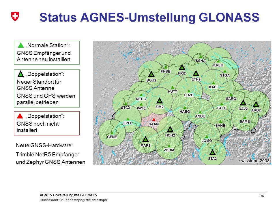 36 Bundesamt für Landestopografie swisstopo AGNES Erweiterung mit GLONASS Status AGNES-Umstellung GLONASS Doppelstation: Neuer Standort für GNSS Anten