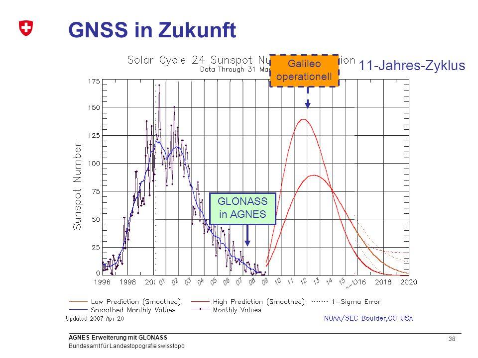 38 Bundesamt für Landestopografie swisstopo AGNES Erweiterung mit GLONASS GNSS in Zukunft 11-Jahres-Zyklus GLONASS in AGNES Galileo operationell