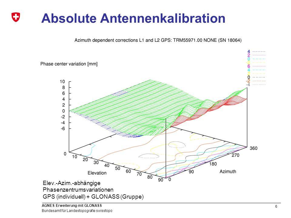 27 Bundesamt für Landestopografie swisstopo AGNES Erweiterung mit GLONASS GPS / GNSS Post-Processing Auswertungen (3) Konsistenz zwischen den Lösungen Mittel von zwei 315-Tageskombinationen 3-P Helmert von 23 Stationen North [mm]East [mm]Up [mm] GPS vs.