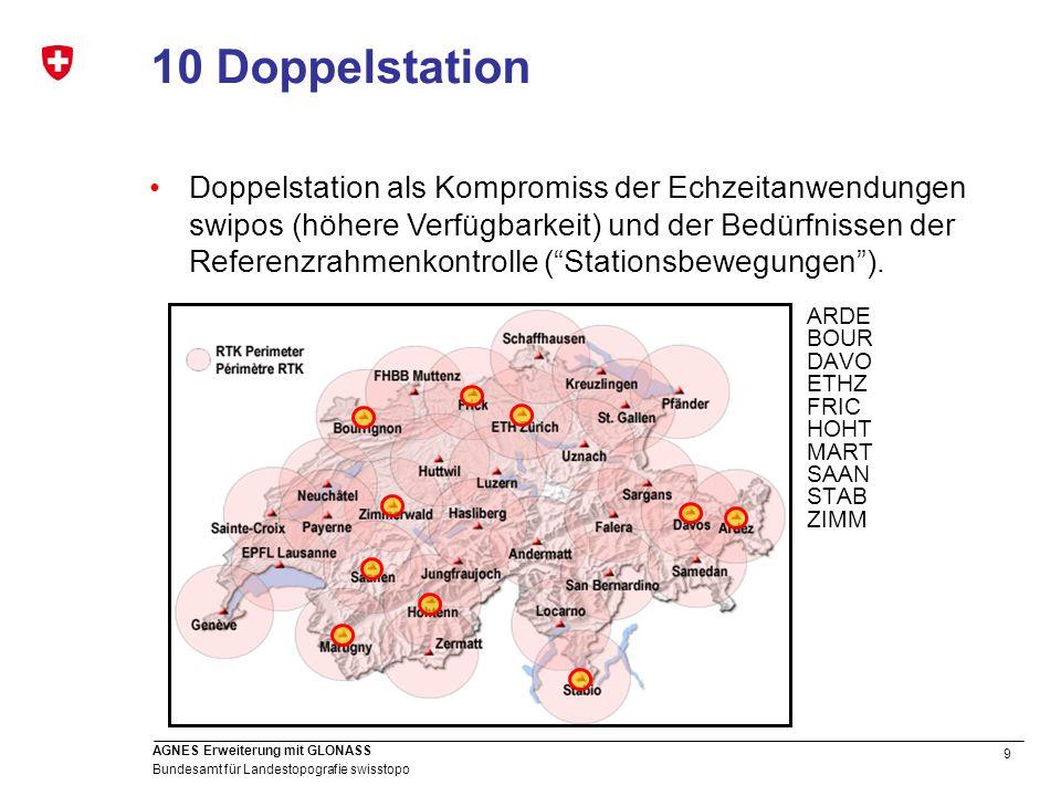 9 Bundesamt für Landestopografie swisstopo AGNES Erweiterung mit GLONASS 10 Doppelstation ARDE BOUR DAVO ETHZ FRIC HOHT MART SAAN STAB ZIMM Doppelstat
