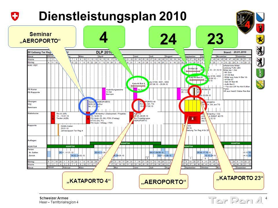 4 Schweizer Armee Heer – Territorialregion 4 Dienstleistungsplan 2010 4 24 23 AEROPORTO KATAPORTO 4 KATAPORTO 23 Seminar AEROPORTO