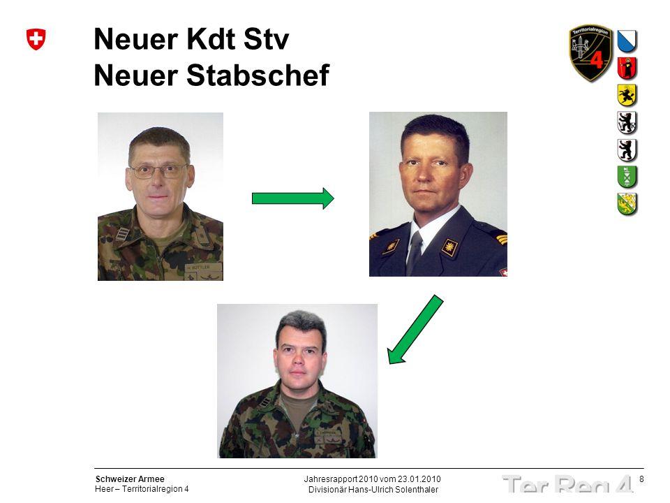8 Schweizer Armee Heer – Territorialregion 4 Neuer Kdt Stv Neuer Stabschef Divisionär Hans-Ulrich Solenthaler Jahresrapport 2010 vom 23.01.2010